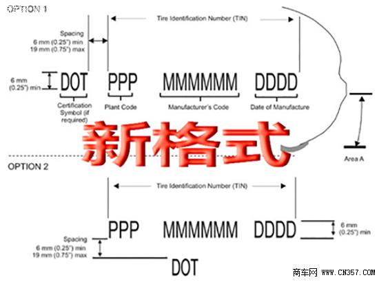 汽车srs系统电路图