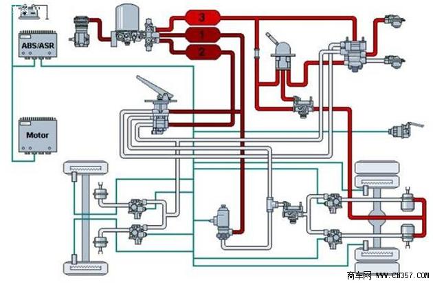 最早很多车主盲目改装刹车王, 运气好时安装在车上效果就好, 运气不好时安装在车上制动效果不好, 有时连自己对于气压制动维修都有些迷茫, 今天就给大家分享一个 气压制动维修干了8年的专家, 总结的宝贵经验。  牵引车制动系统:空压机(气泵)、干燥器、四回路、储气筒、制动总阀、挂车阀、继动阀、手控阀、挂车手控阀、螺旋管、制动气室(分泵)、调整臂、大杠(滚杠)、刹车蹄(片)、制动鼓以及挂车上面的紧急继动阀等部件组成。 首先说下牵引车常规制动系统: 主要由总阀、继动阀、挂车阀、 挂车紧急继动阀和机械部分组成 总阀