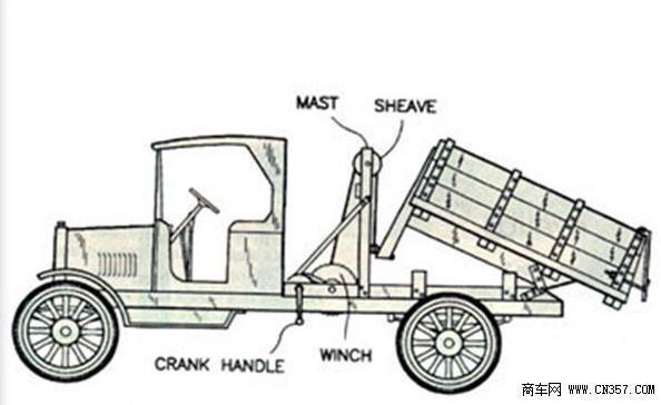 人力升降到液压举升 看自卸车130年变迁图片